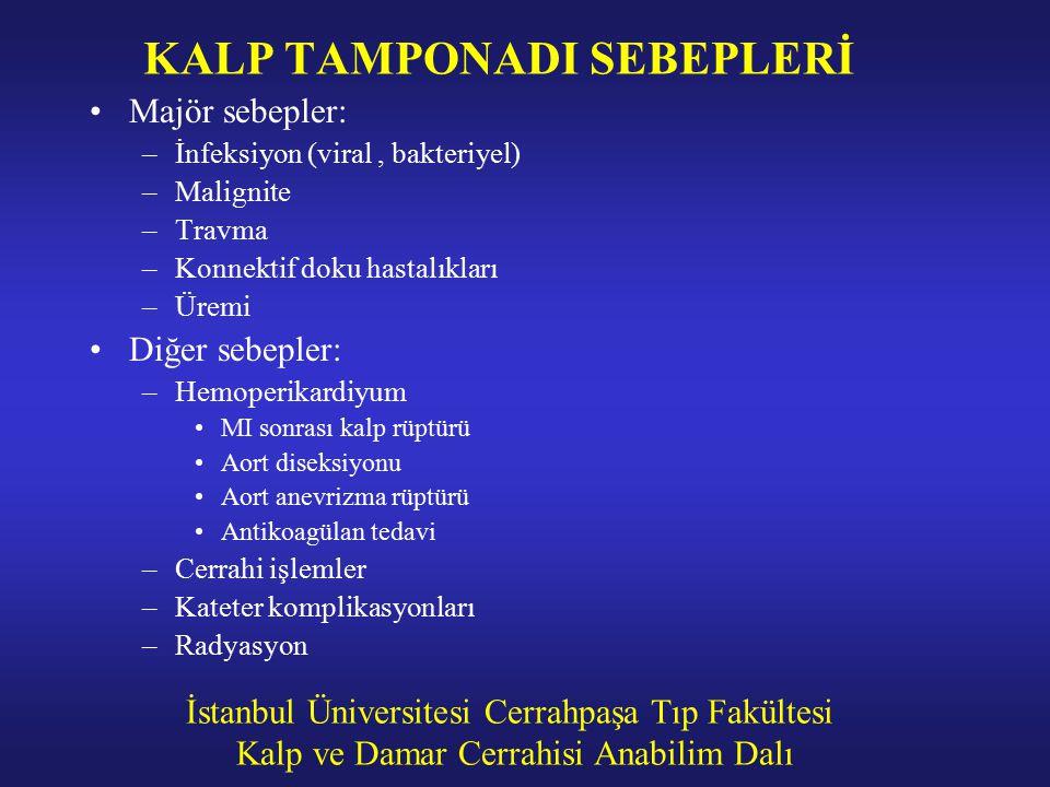 KALP TAMPONADI SEBEPLERİ