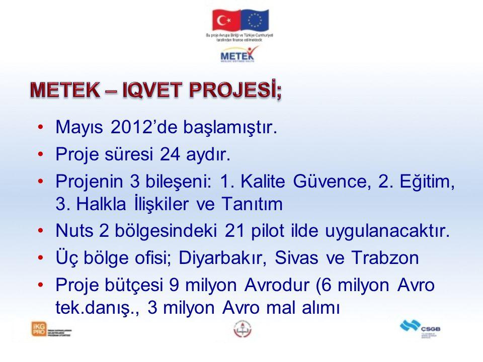METEK – IQVET PROJESİ; Mayıs 2012'de başlamıştır.