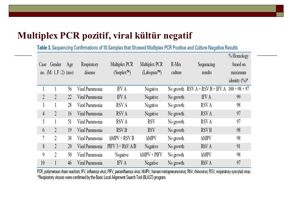 Multiplex PCR pozitif, viral kültür negatif