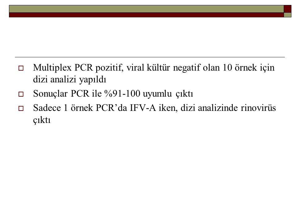 Multiplex PCR pozitif, viral kültür negatif olan 10 örnek için dizi analizi yapıldı
