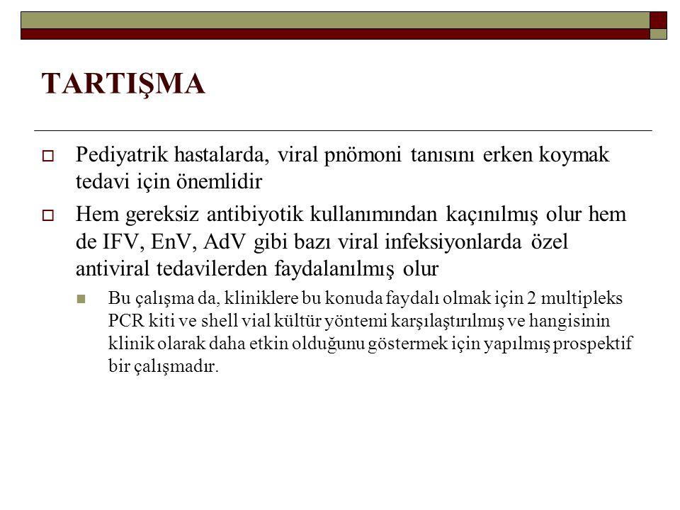 TARTIŞMA Pediyatrik hastalarda, viral pnömoni tanısını erken koymak tedavi için önemlidir.