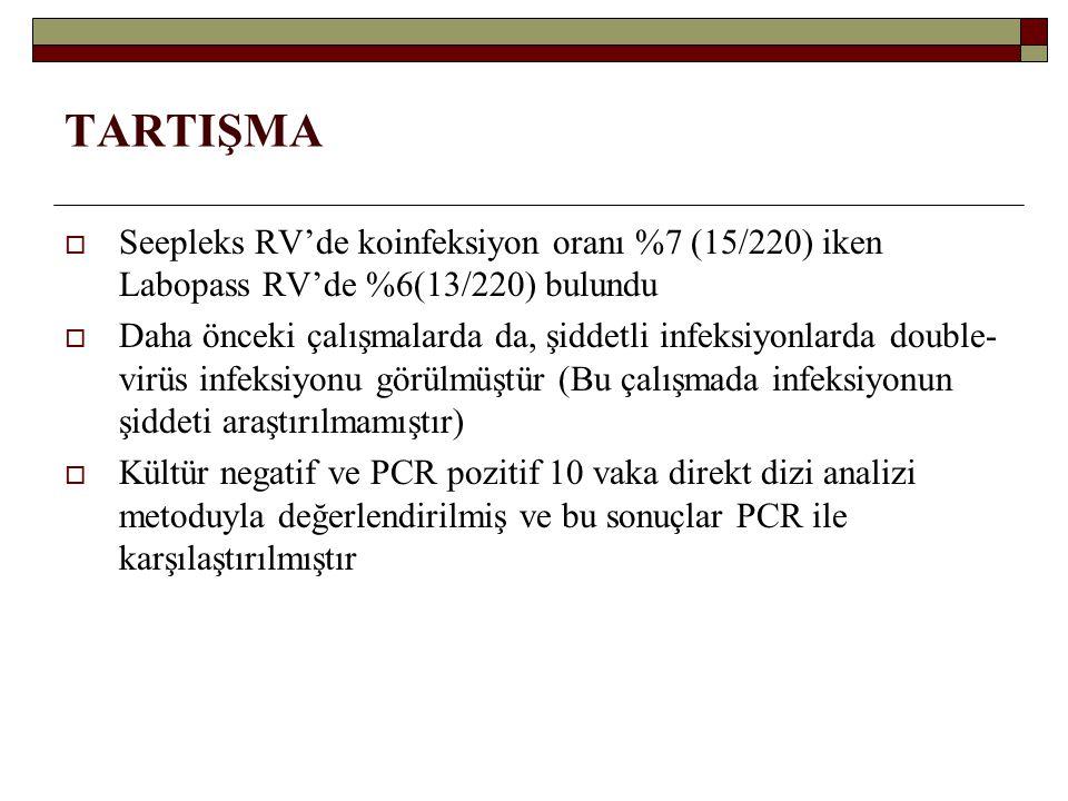 TARTIŞMA Seepleks RV'de koinfeksiyon oranı %7 (15/220) iken Labopass RV'de %6(13/220) bulundu.