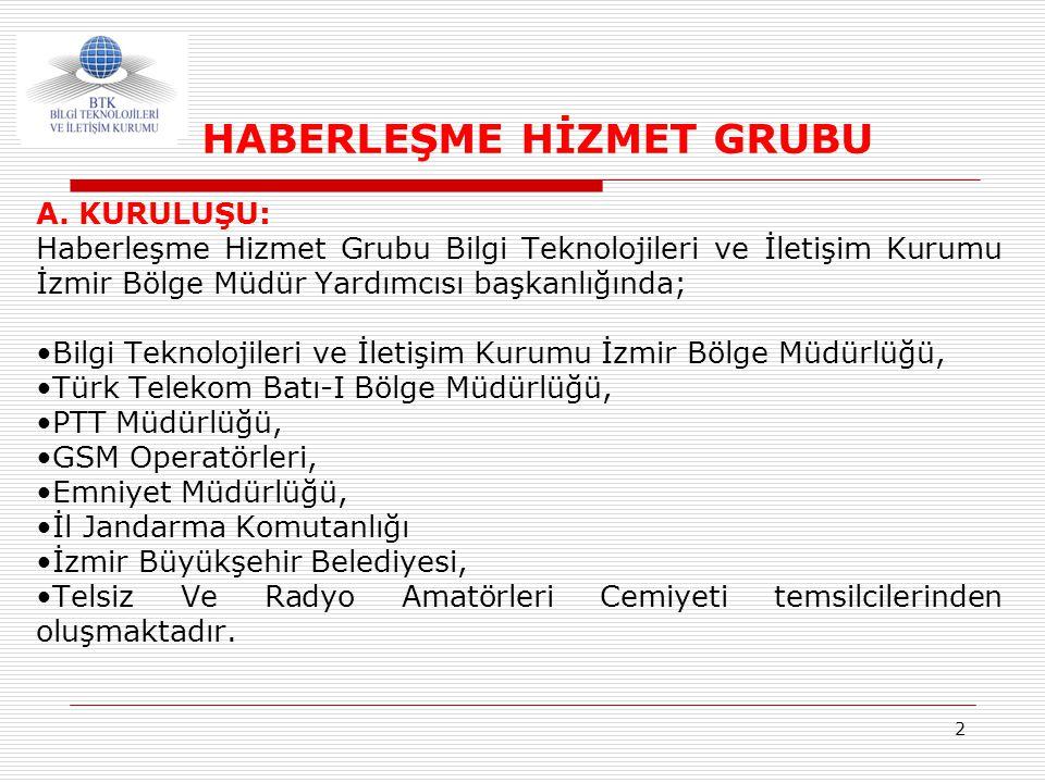 HABERLEŞME HİZMET GRUBU
