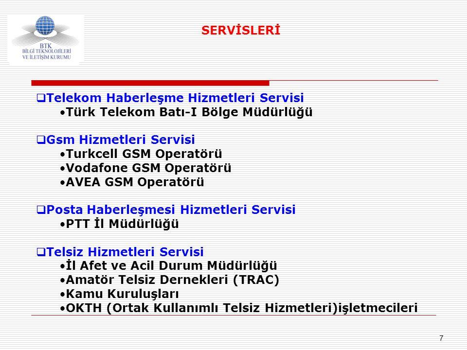 Telekom Haberleşme Hizmetleri Servisi
