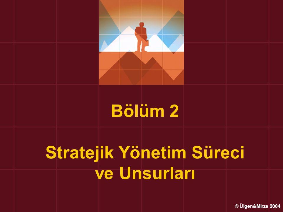 Bölüm 2 Stratejik Yönetim Süreci ve Unsurları