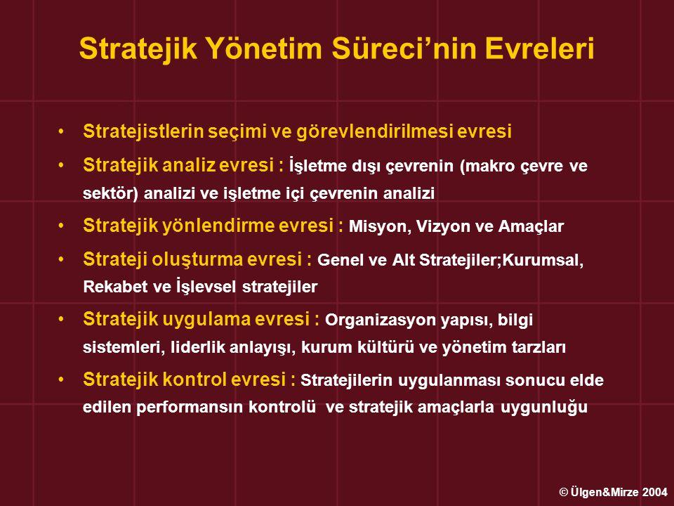 Stratejik Yönetim Süreci'nin Evreleri