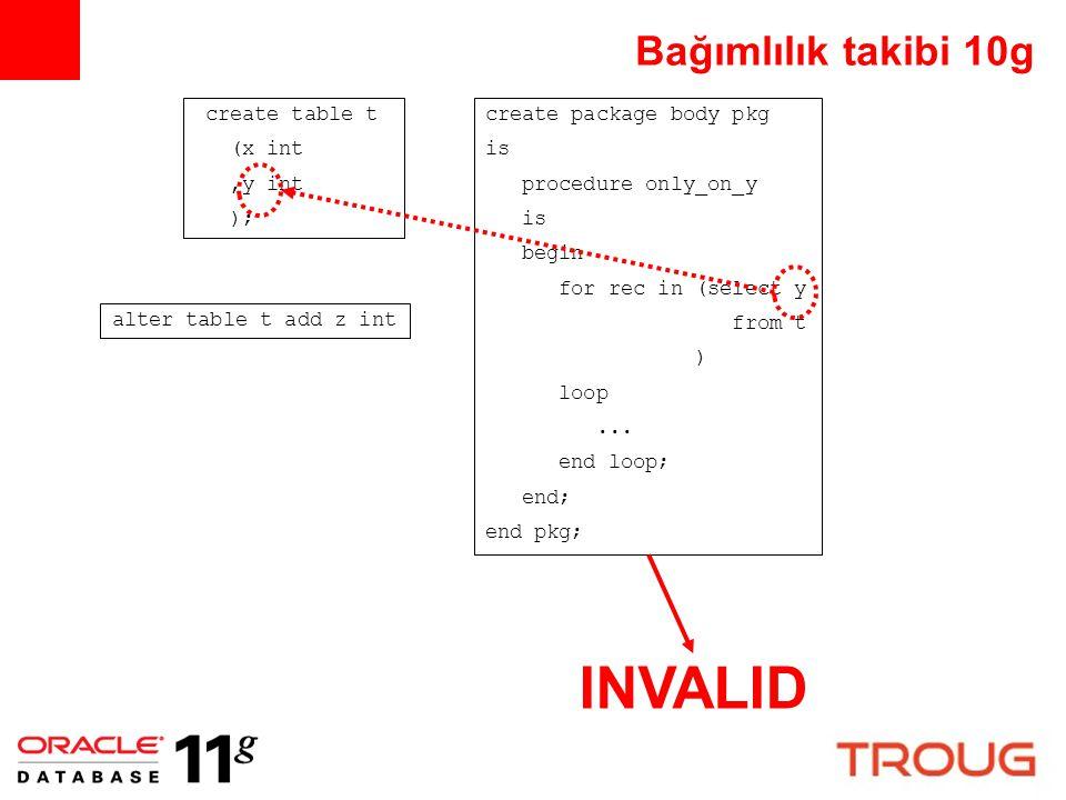 INVALID Bağımlılık takibi 10g create table t (x int ,y int );
