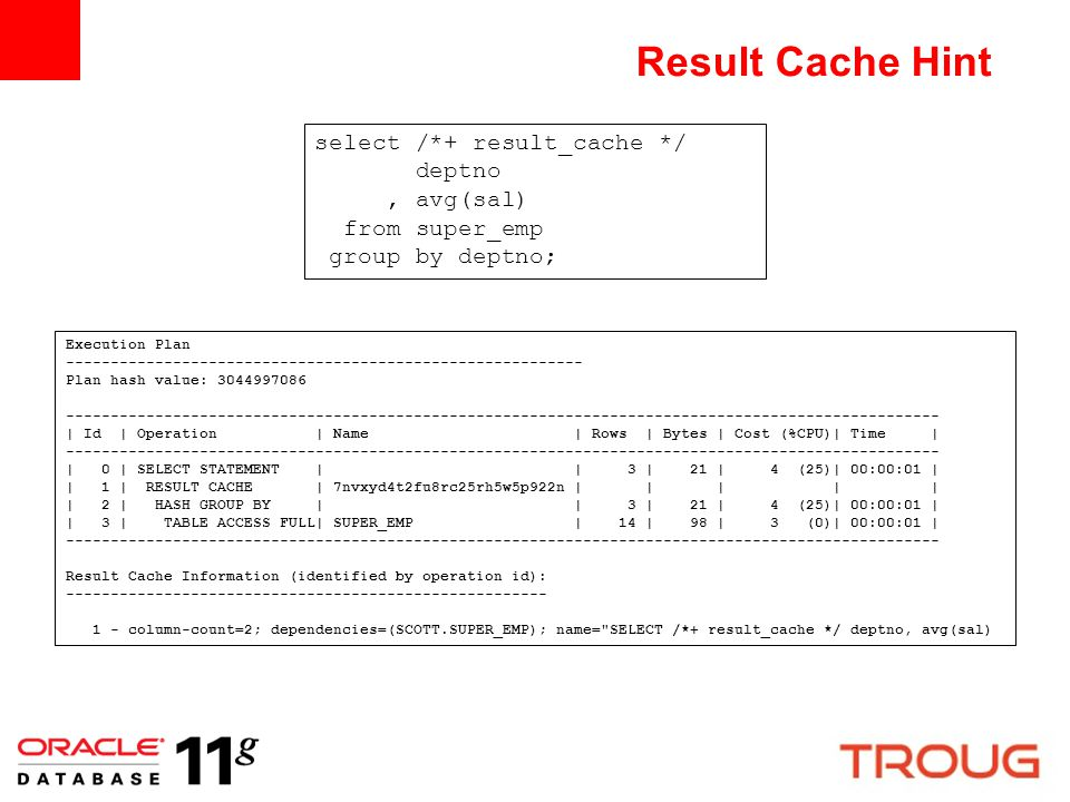 Result Cache Hint select /*+ result_cache */ deptno , avg(sal)