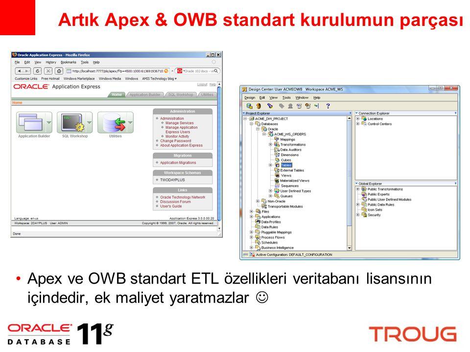 Artık Apex & OWB standart kurulumun parçası