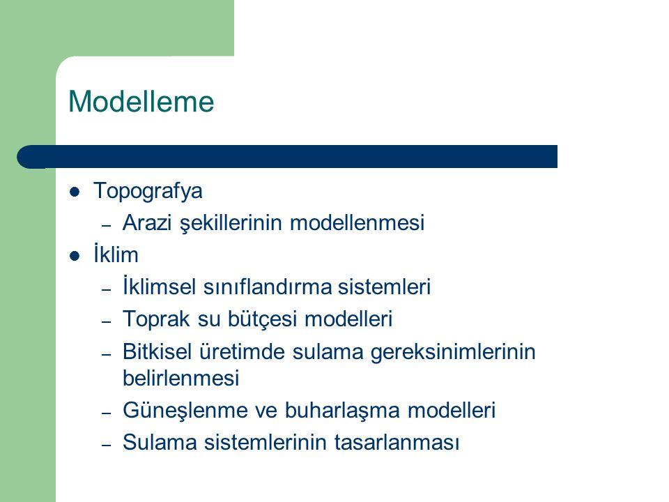 Modelleme Topografya Arazi şekillerinin modellenmesi İklim