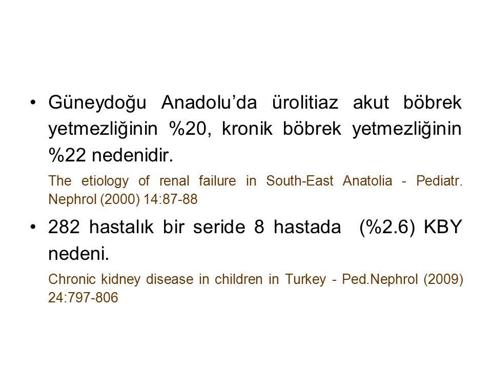 282 hastalık bir seride 8 hastada (%2.6) KBY nedeni.