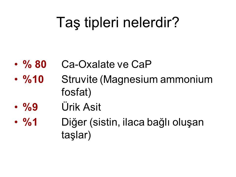 Taş tipleri nelerdir % 80 Ca-Oxalate ve CaP