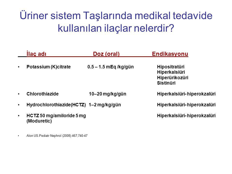 Üriner sistem Taşlarında medikal tedavide kullanılan ilaçlar nelerdir
