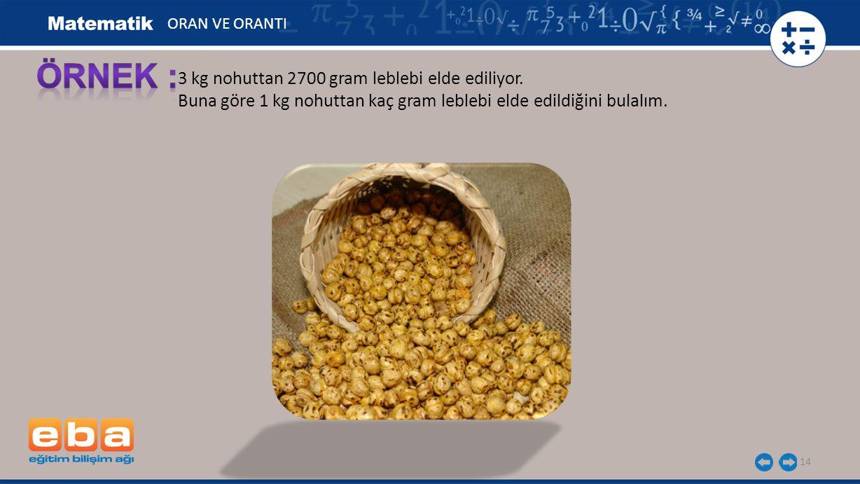ÖRNEK : 3 kg nohuttan 2700 gram leblebi elde ediliyor.