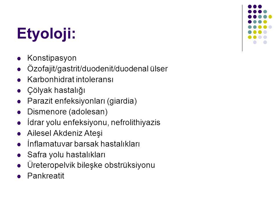 Etyoloji: Konstipasyon Özofajit/gastrit/duodenit/duodenal ülser