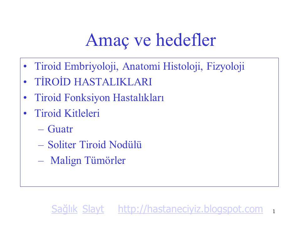 Amaç ve hedefler Tiroid Embriyoloji, Anatomi Histoloji, Fizyoloji