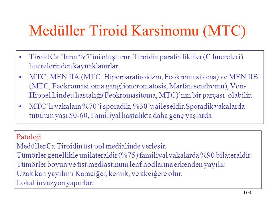 Medüller Tiroid Karsinomu (MTC)