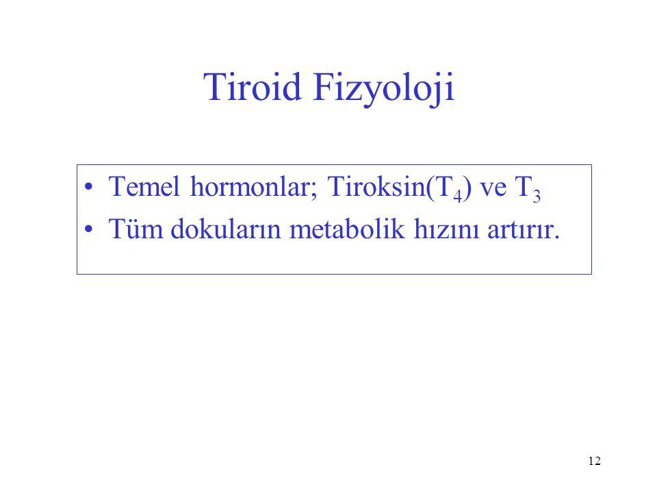 Tiroid Fizyoloji Temel hormonlar; Tiroksin(T4) ve T3