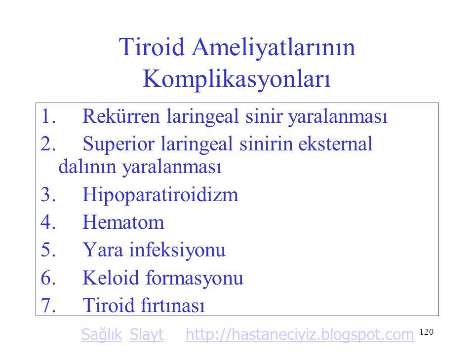 Tiroid Ameliyatlarının Komplikasyonları