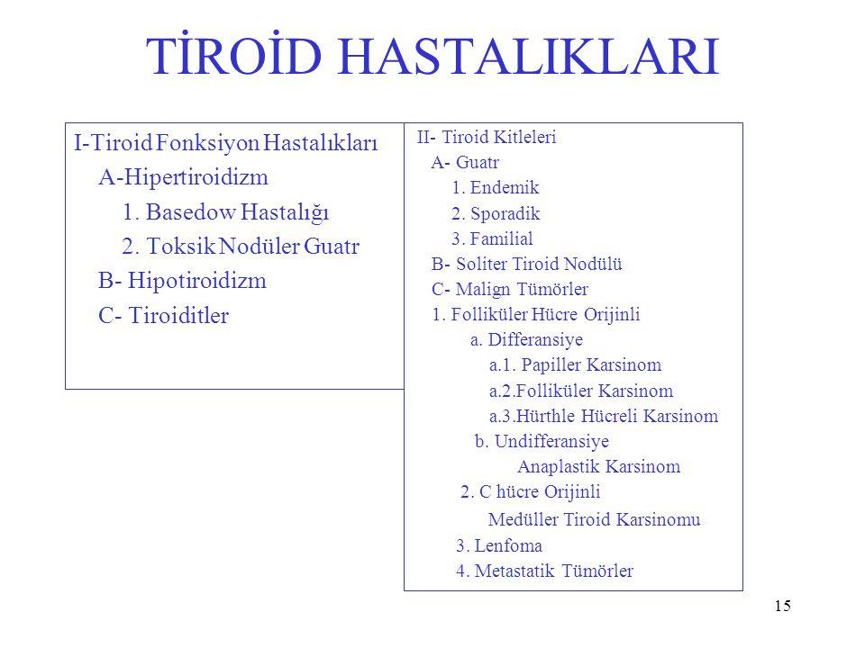 TİROİD HASTALIKLARI I-Tiroid Fonksiyon Hastalıkları A-Hipertiroidizm