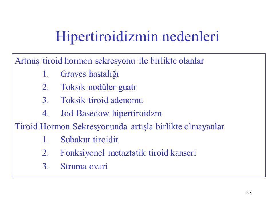 Hipertiroidizmin nedenleri