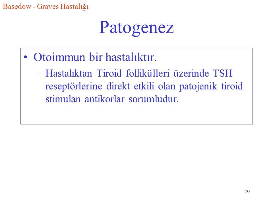 Patogenez Otoimmun bir hastalıktır.