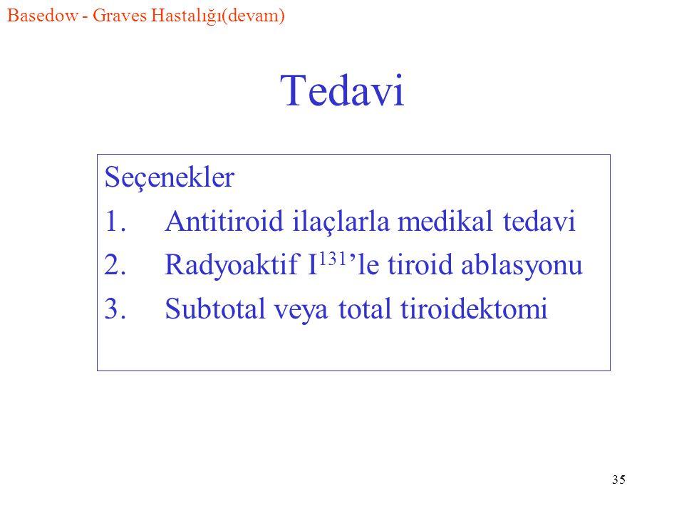 Tedavi Seçenekler 1. Antitiroid ilaçlarla medikal tedavi
