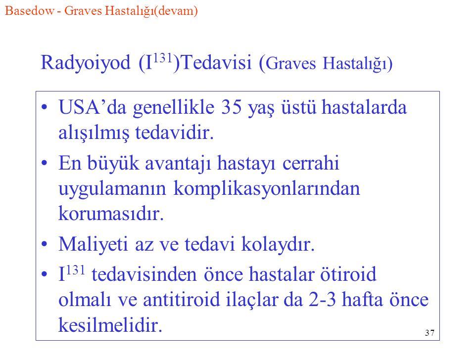Radyoiyod (I131)Tedavisi (Graves Hastalığı)