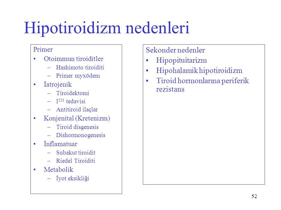 Hipotiroidizm nedenleri