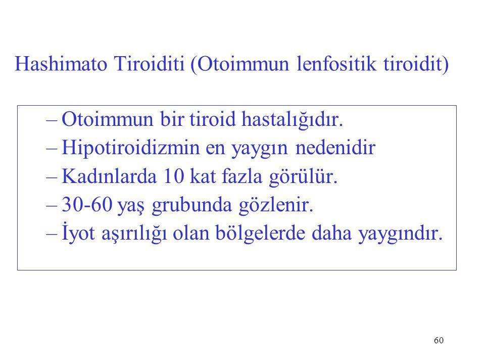 Hashimato Tiroiditi (Otoimmun lenfositik tiroidit)