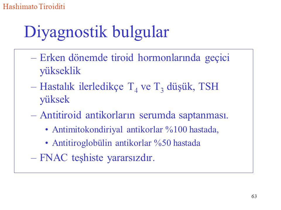 Hashimato Tiroiditi Diyagnostik bulgular. Erken dönemde tiroid hormonlarında geçici yükseklik. Hastalık ilerledikçe T4 ve T3 düşük, TSH yüksek.