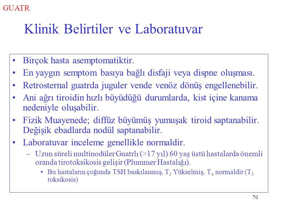 Klinik Belirtiler ve Laboratuvar