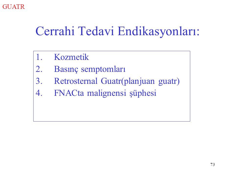Cerrahi Tedavi Endikasyonları: