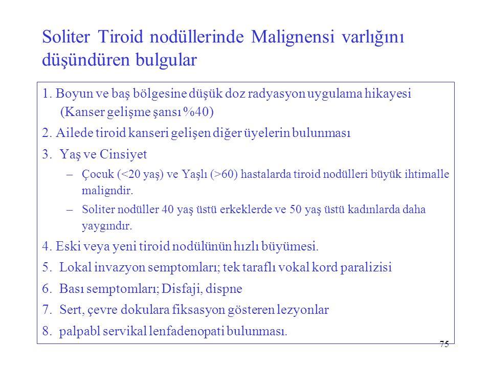 Soliter Tiroid nodüllerinde Malignensi varlığını düşündüren bulgular