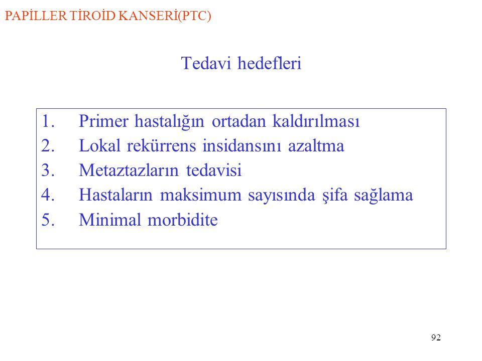 1. Primer hastalığın ortadan kaldırılması