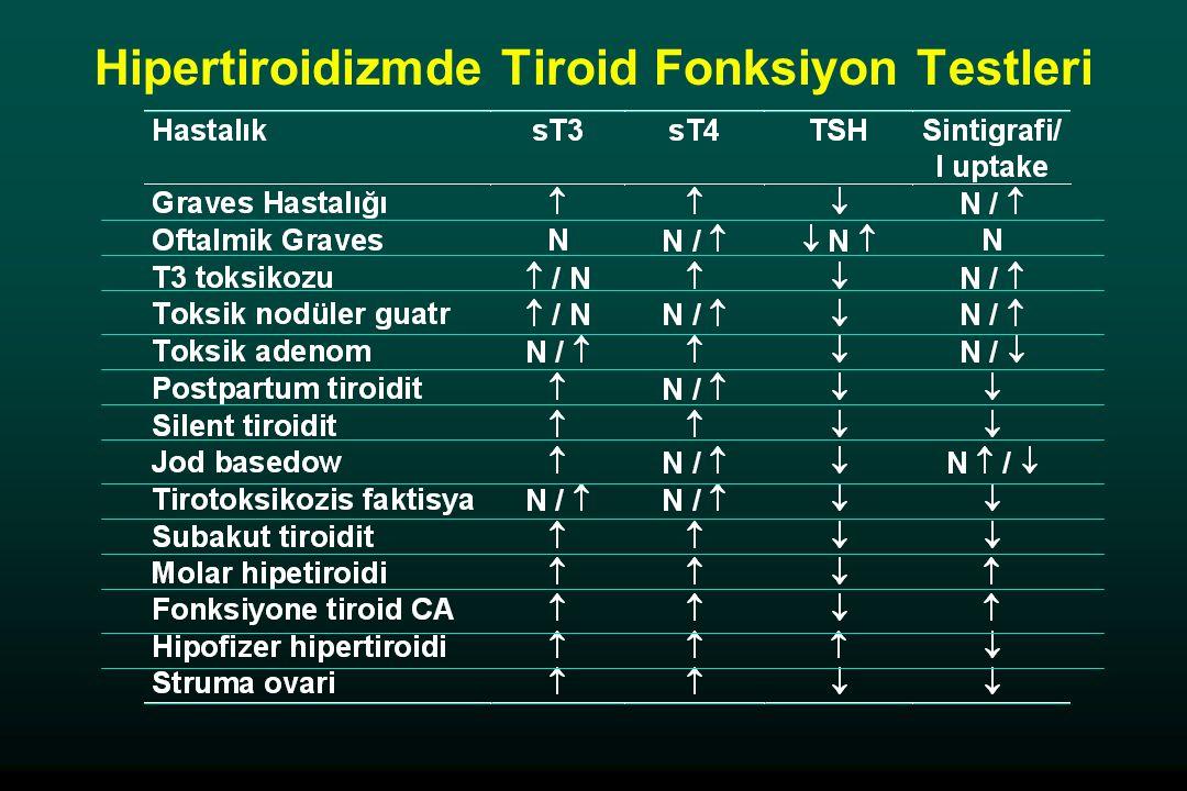 Hipertiroidizmde Tiroid Fonksiyon Testleri