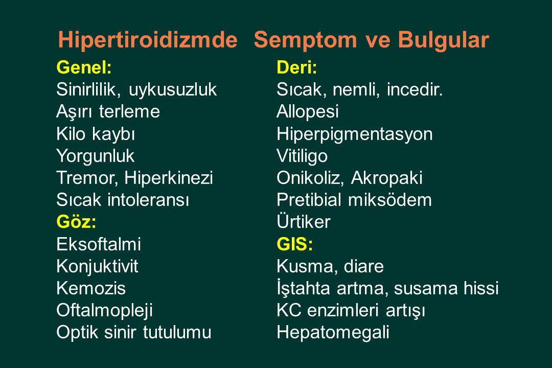Hipertiroidizmde Semptom ve Bulgular