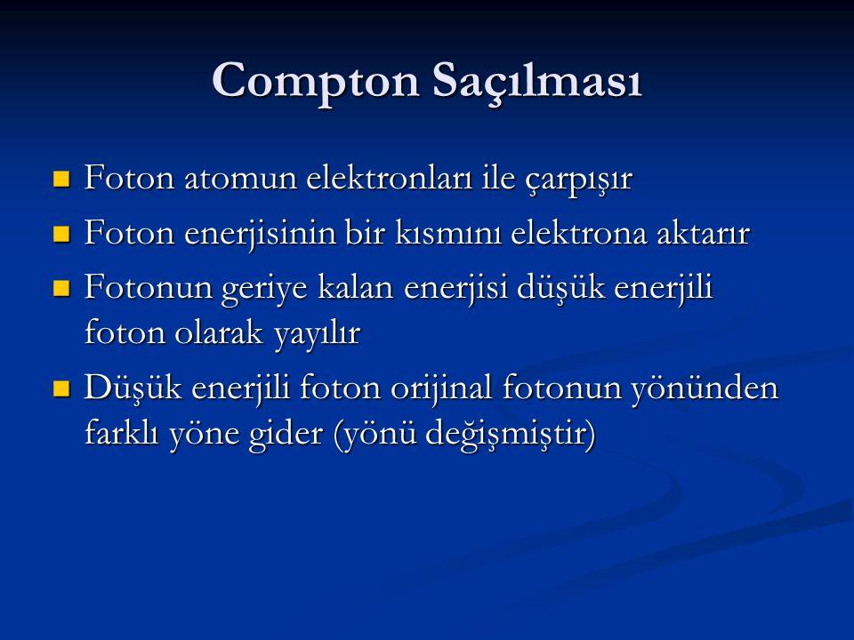 Compton Saçılması Foton atomun elektronları ile çarpışır