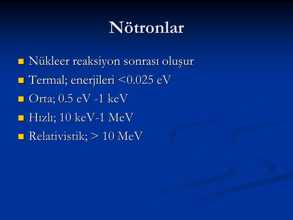 Nötronlar Nükleer reaksiyon sonrası oluşur