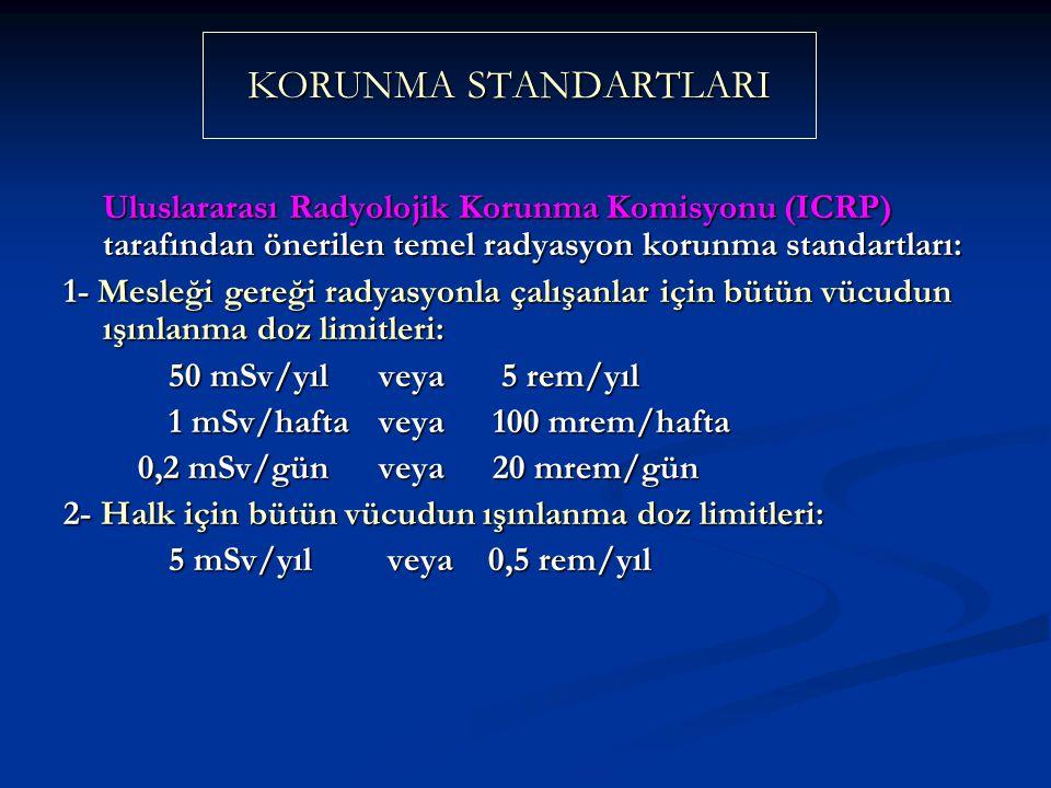 KORUNMA STANDARTLARI Uluslararası Radyolojik Korunma Komisyonu (ICRP) tarafından önerilen temel radyasyon korunma standartları: