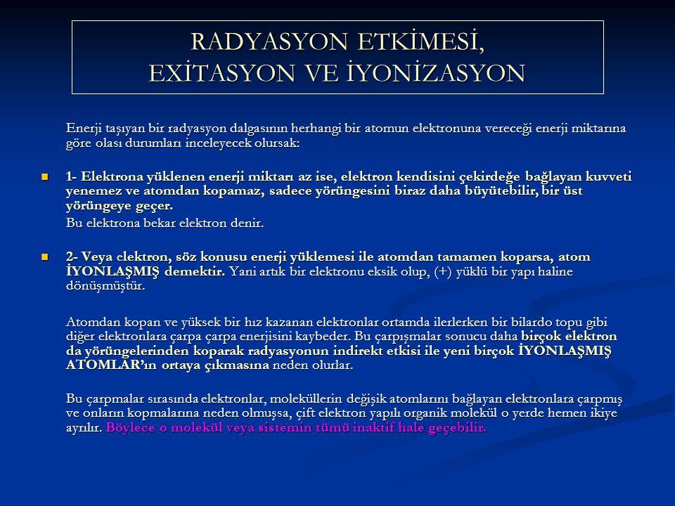 RADYASYON ETKİMESİ, EXİTASYON VE İYONİZASYON