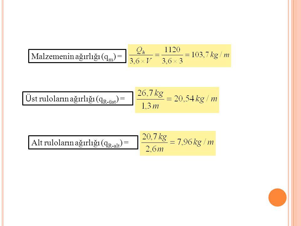 Malzemenin ağırlığı (qm) =