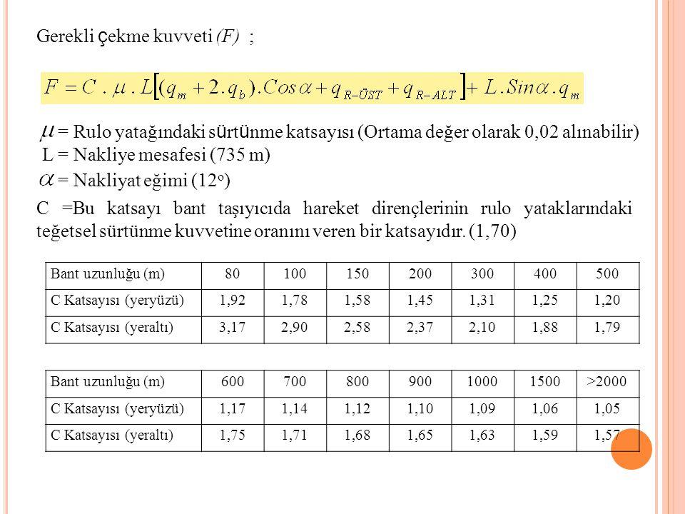 Gerekli çekme kuvveti (F) ;