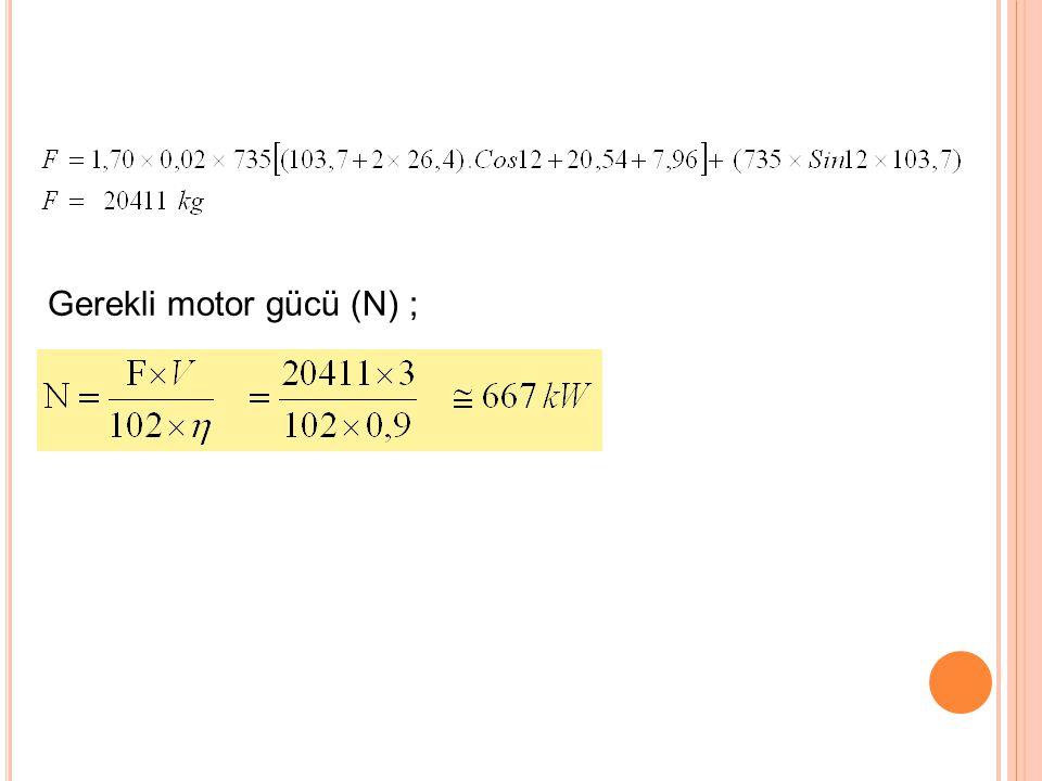 Gerekli motor gücü (N) ;