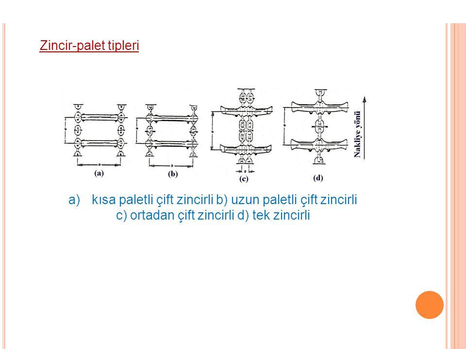 kısa paletli çift zincirli b) uzun paletli çift zincirli