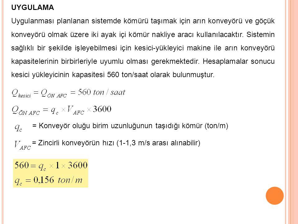 = Zincirli konveyörün hızı (1-1,3 m/s arası alınabilir)