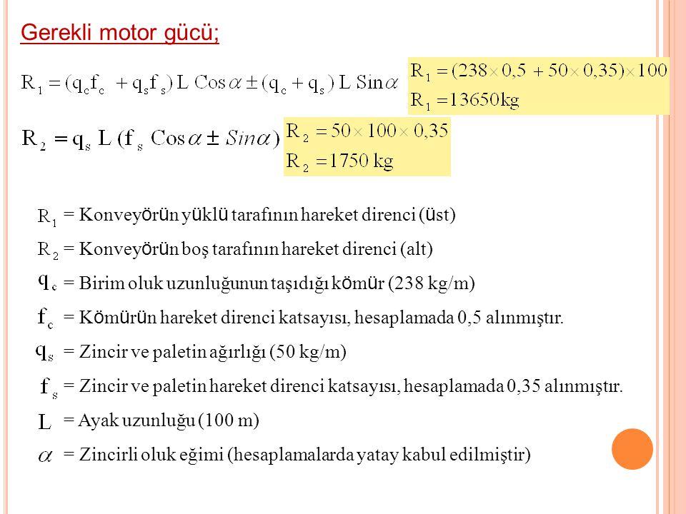 Gerekli motor gücü; = Konveyörün yüklü tarafının hareket direnci (üst)