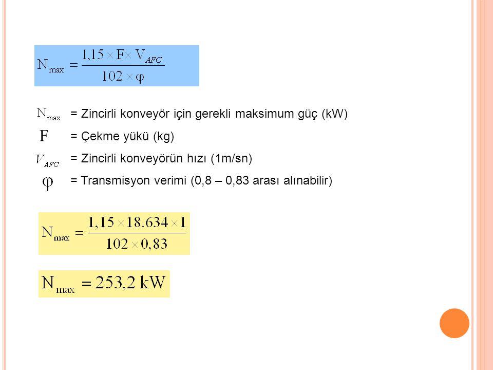 F = Zincirli konveyör için gerekli maksimum güç (kW) = Çekme yükü (kg)