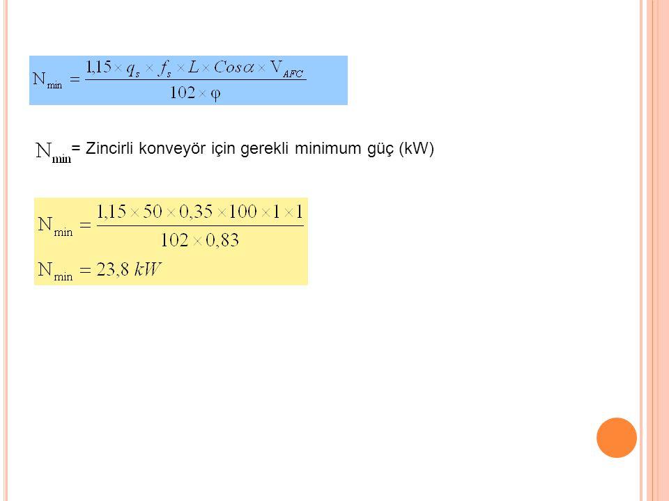 = Zincirli konveyör için gerekli minimum güç (kW)