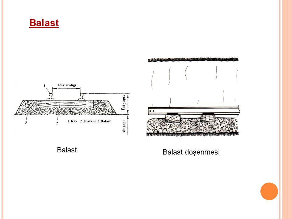 Balast Balast Balast döşenmesi